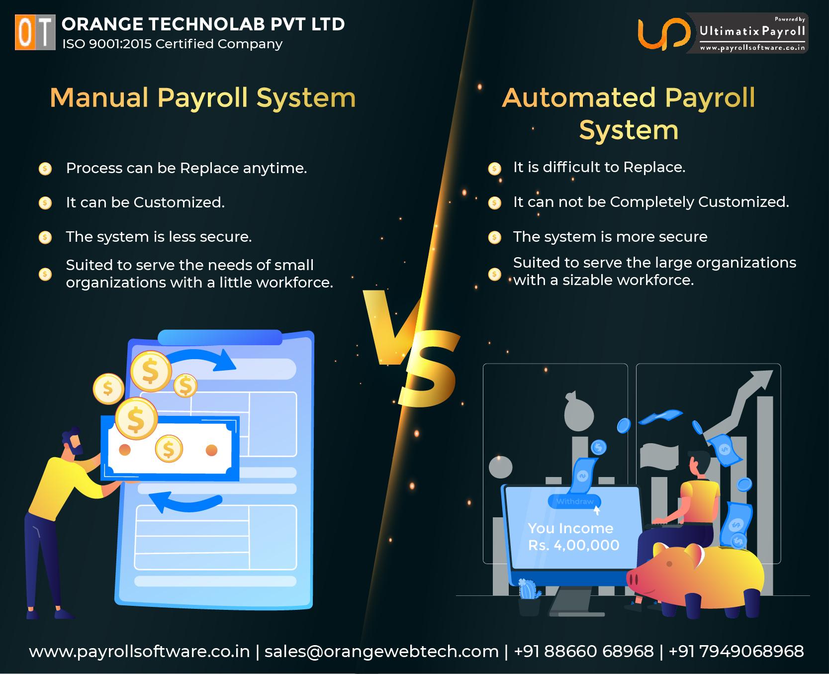 Manual Versus Automation